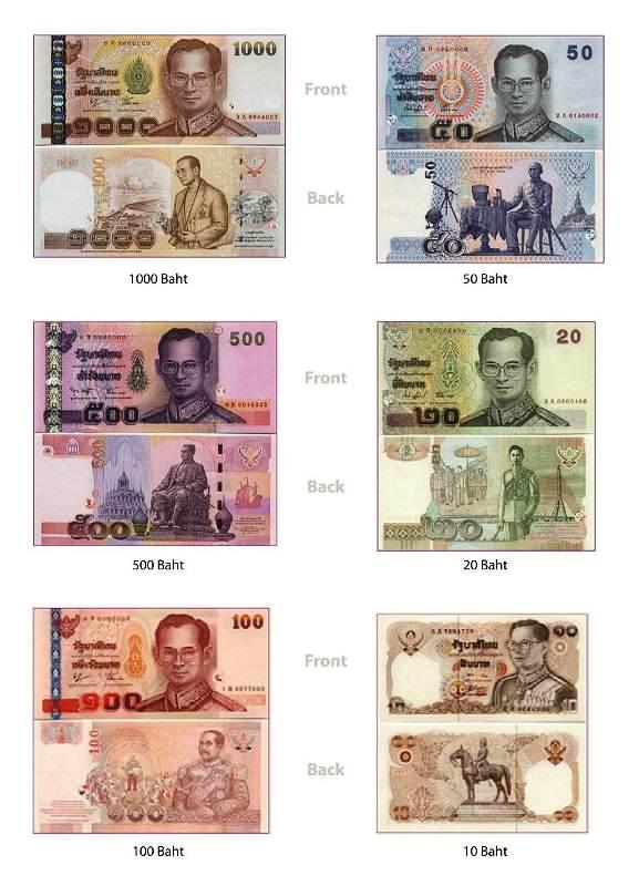 Moneda tailandesa