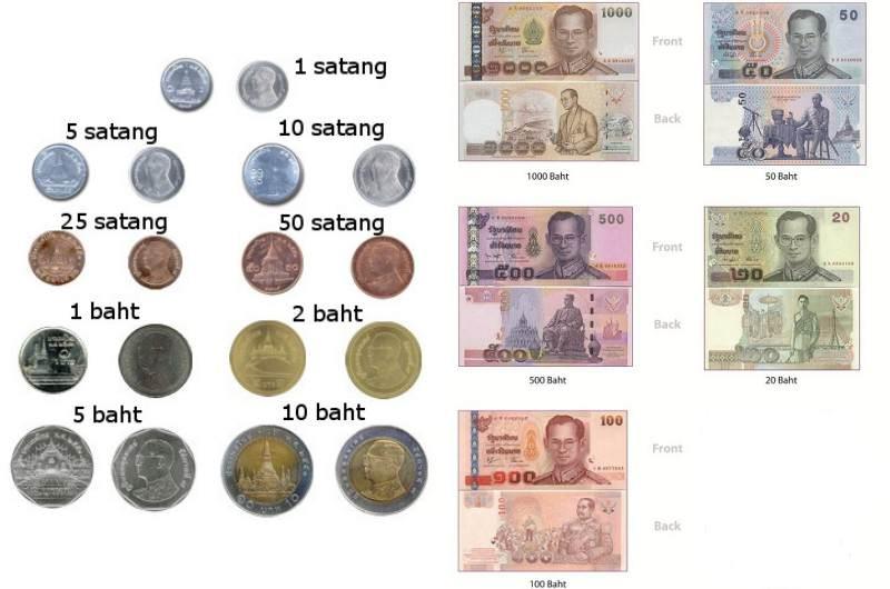 Las monedas y los billetes